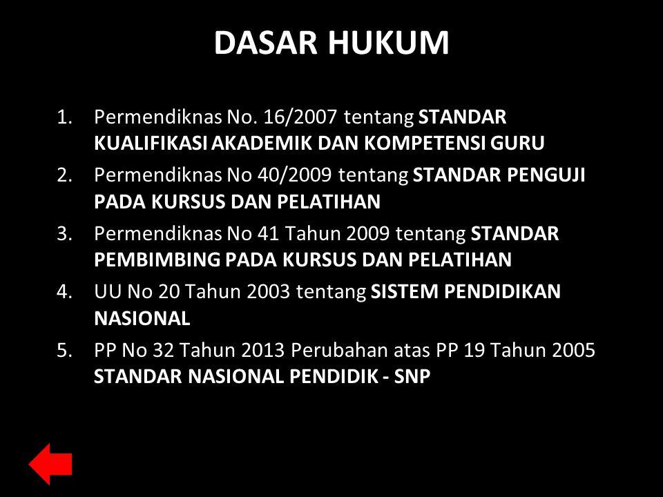 DASAR HUKUM Permendiknas No. 16/2007 tentang STANDAR KUALIFIKASI AKADEMIK DAN KOMPETENSI GURU.