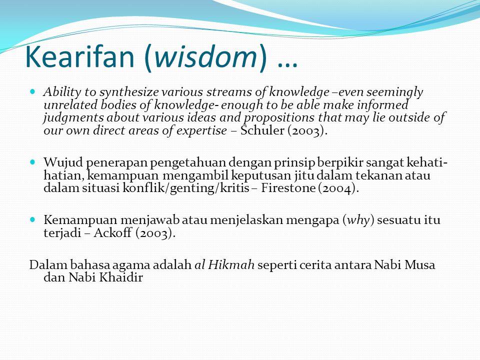 Kearifan (wisdom) …
