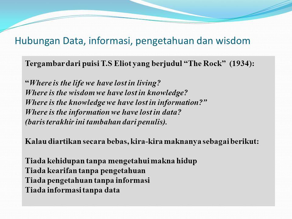 Hubungan Data, informasi, pengetahuan dan wisdom