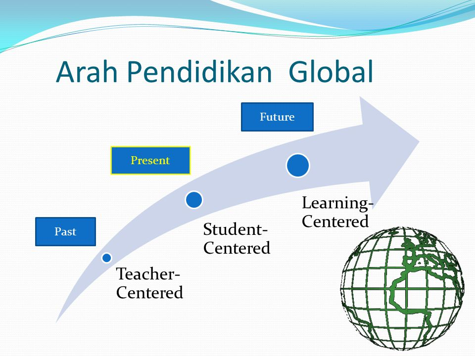 Arah Pendidikan Global
