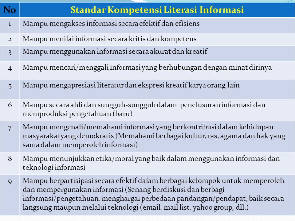 Standar Kompetensi Literasi Informasi