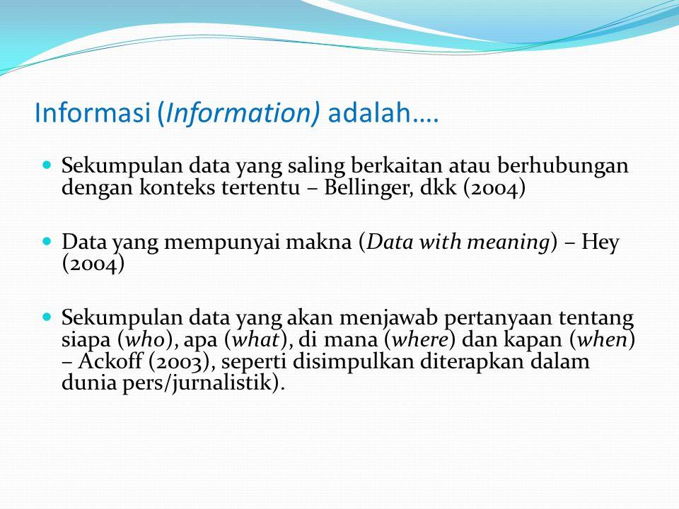 Informasi (Information) adalah….