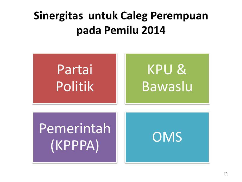 Sinergitas untuk Caleg Perempuan pada Pemilu 2014