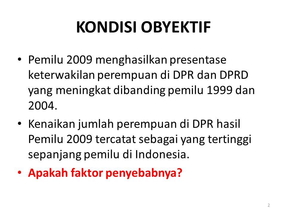 KONDISI OBYEKTIF Pemilu 2009 menghasilkan presentase keterwakilan perempuan di DPR dan DPRD yang meningkat dibanding pemilu 1999 dan 2004.