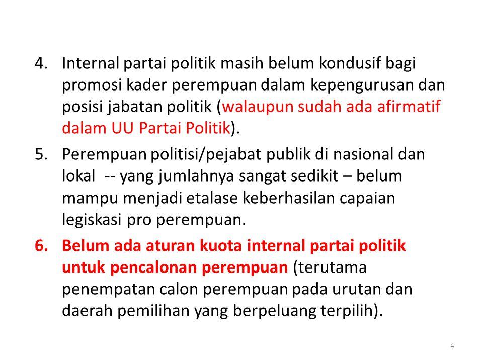 Internal partai politik masih belum kondusif bagi promosi kader perempuan dalam kepengurusan dan posisi jabatan politik (walaupun sudah ada afirmatif dalam UU Partai Politik).