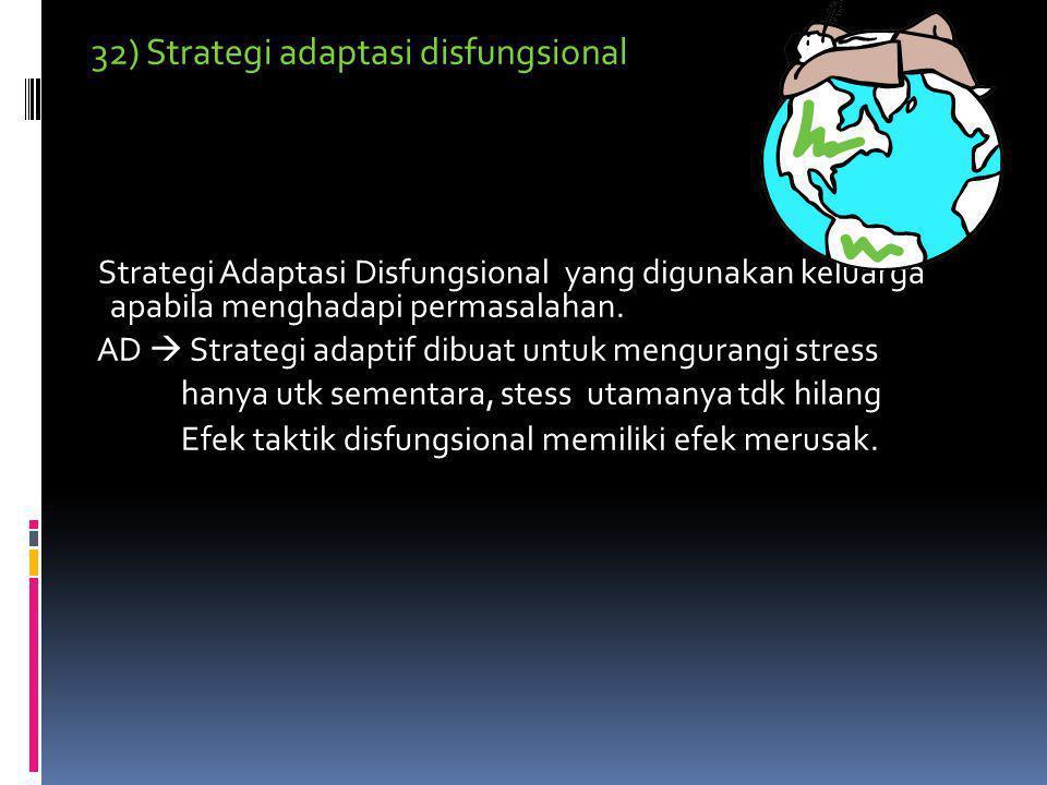32) Strategi adaptasi disfungsional Strategi Adaptasi Disfungsional yang digunakan keluarga apabila menghadapi permasalahan.