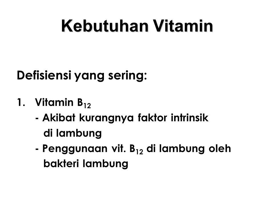 Kebutuhan Vitamin Defisiensi yang sering: Vitamin B12