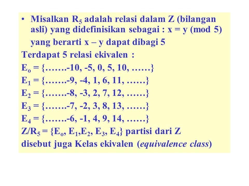Misalkan R5 adalah relasi dalam Z (bilangan asli) yang didefinisikan sebagai : x = y (mod 5)