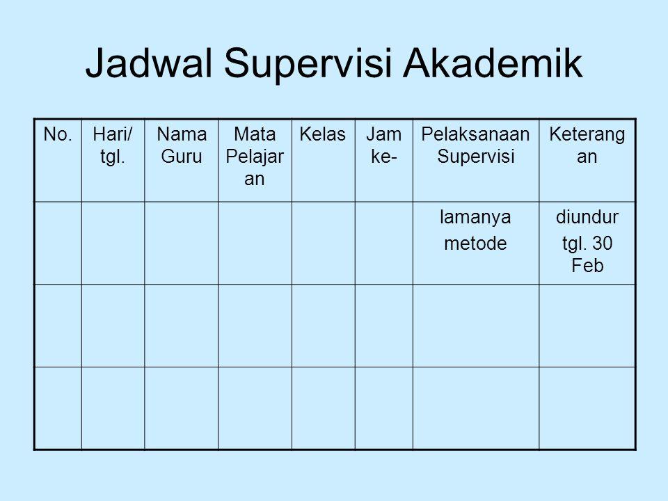 Jadwal Supervisi Akademik