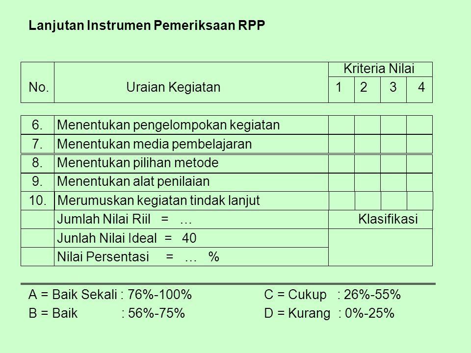 Lanjutan Instrumen Pemeriksaan RPP