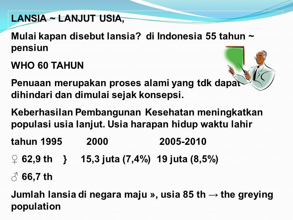 LANSIA ~ LANJUT USIA, Mulai kapan disebut lansia di Indonesia 55 tahun ~ pensiun. WHO 60 TAHUN.