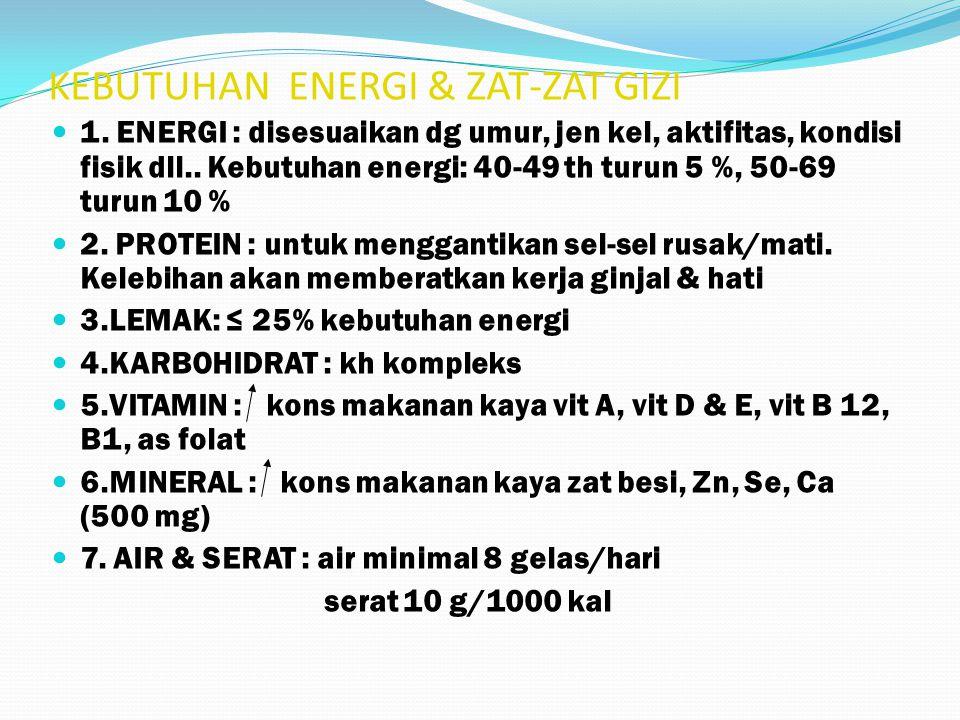 KEBUTUHAN ENERGI & ZAT-ZAT GIZI