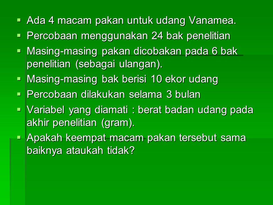 Ada 4 macam pakan untuk udang Vanamea.