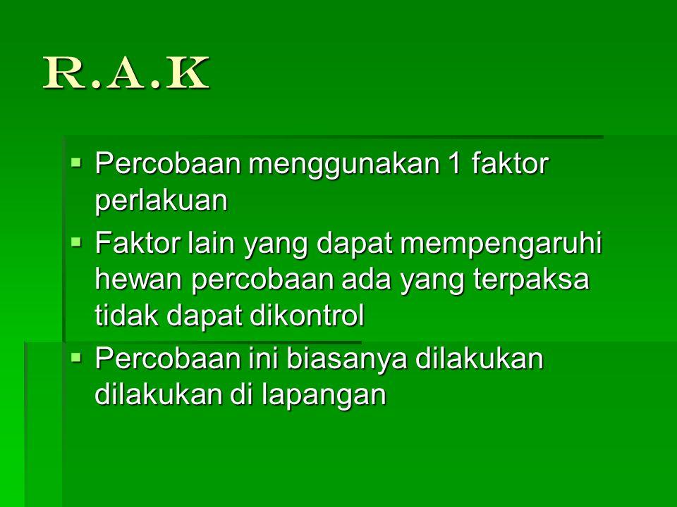R.A.K Percobaan menggunakan 1 faktor perlakuan