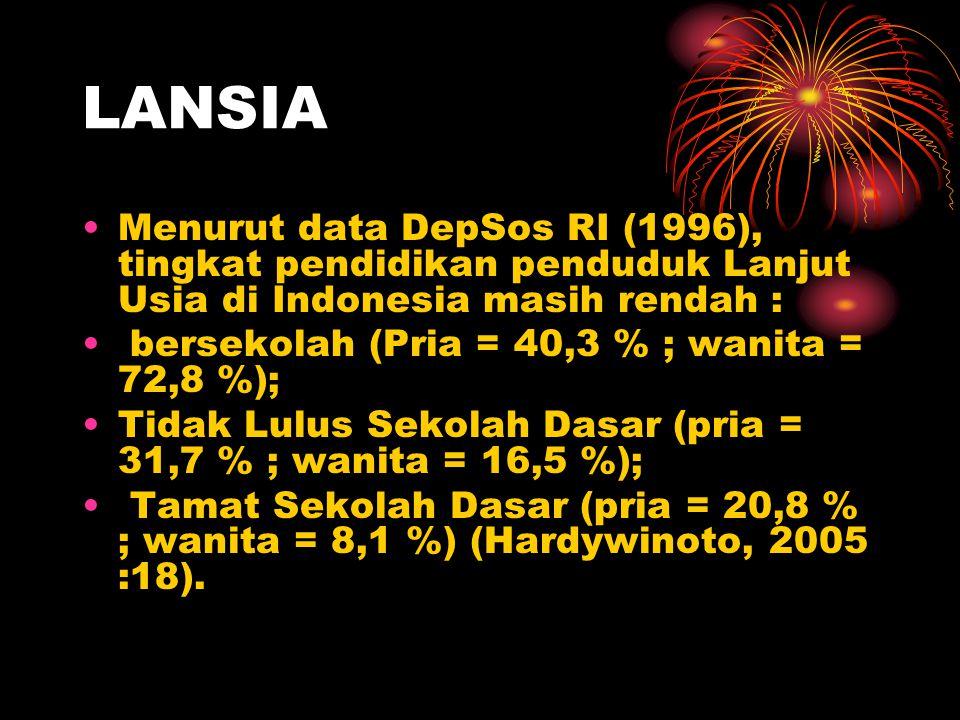 LANSIA Menurut data DepSos RI (1996), tingkat pendidikan penduduk Lanjut Usia di Indonesia masih rendah :