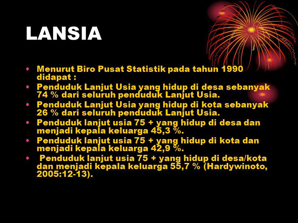 LANSIA Menurut Biro Pusat Statistik pada tahun 1990 didapat :