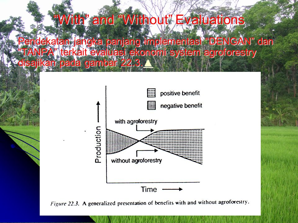 With and Without Evaluations