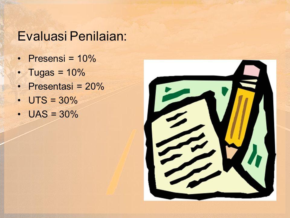 Evaluasi Penilaian: Presensi = 10% Tugas = 10% Presentasi = 20%