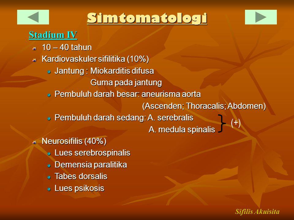 Simtomatologi Stadium IV (+) 10 – 40 tahun
