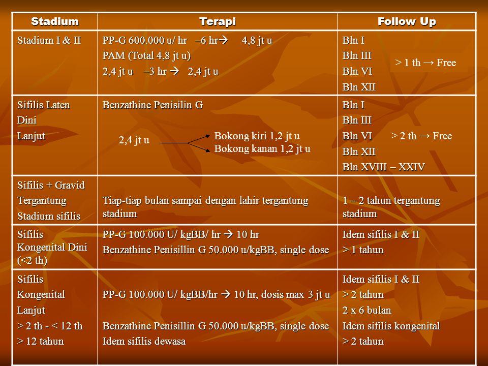 Stadium Terapi. Follow Up. Stadium I & II. PP-G 600.000 u/ hr –6 hr 4,8 jt u. PAM (Total 4,8 jt u)