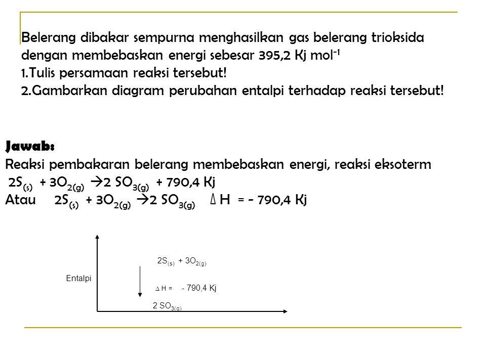 Tulis persamaan reaksi tersebut!
