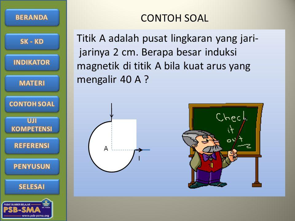 CONTOH SOAL Titik A adalah pusat lingkaran yang jari- jarinya 2 cm. Berapa besar induksi magnetik di titik A bila kuat arus yang mengalir 40 A
