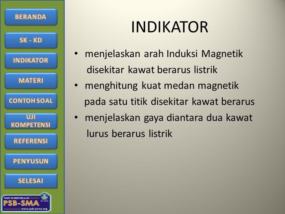 INDIKATOR menjelaskan arah Induksi Magnetik
