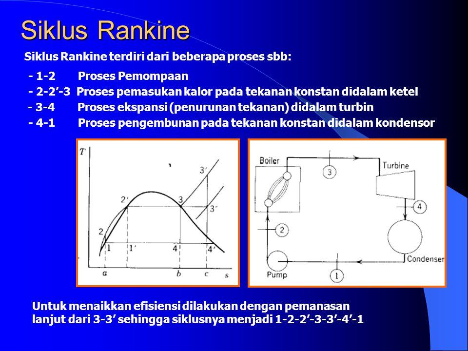 Siklus Rankine Siklus Rankine terdiri dari beberapa proses sbb: