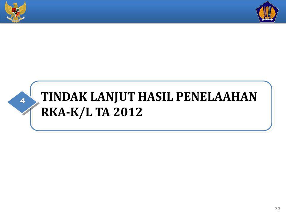TINDAK LANJUT HASIL PENELAAHAN RKA-K/L TA 2012