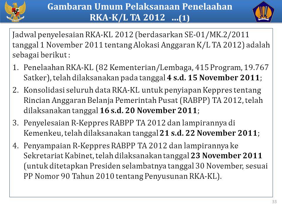 Gambaran Umum Pelaksanaan Penelaahan RKA-K/L TA 2012 ...(1)