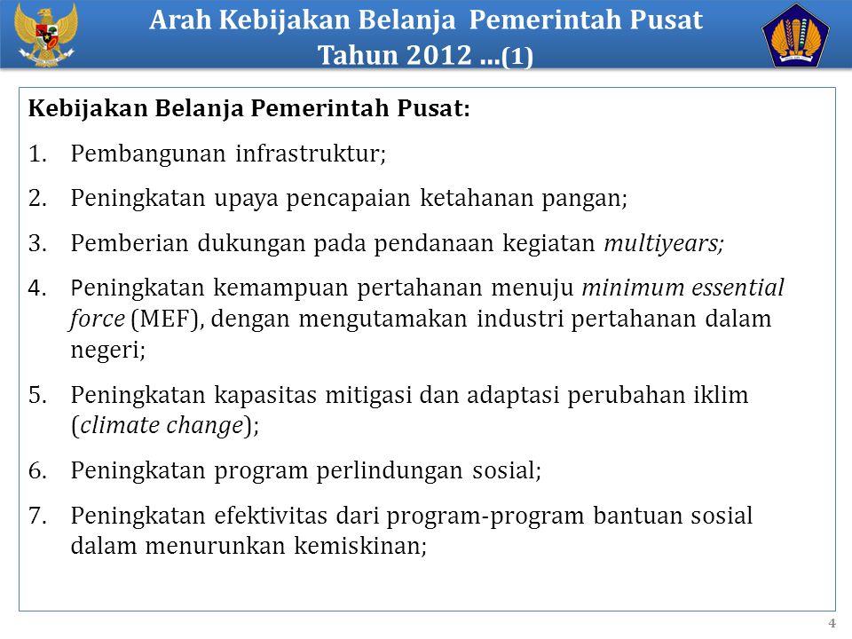 Arah Kebijakan Belanja Pemerintah Pusat Tahun 2012 ...(1)