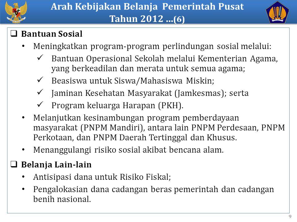 Arah Kebijakan Belanja Pemerintah Pusat Tahun 2012 ...(6)