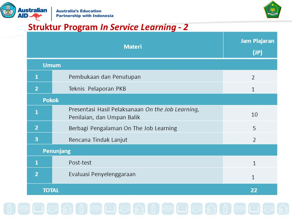 Struktur Program In Service Learning - 2