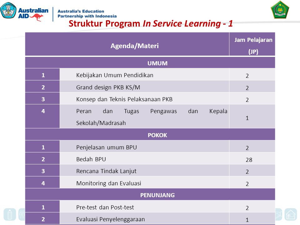 Struktur Program In Service Learning - 1