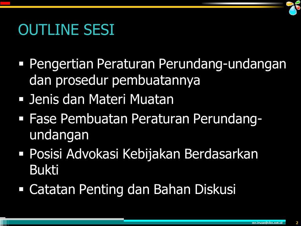 OUTLINE SESI Pengertian Peraturan Perundang-undangan dan prosedur pembuatannya. Jenis dan Materi Muatan.