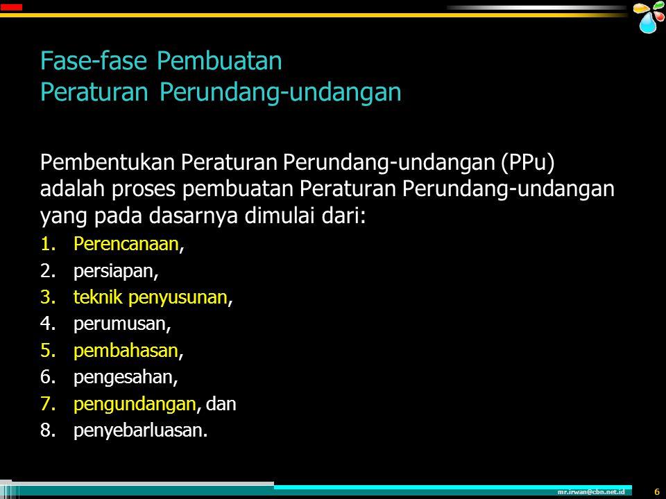 Fase-fase Pembuatan Peraturan Perundang-undangan