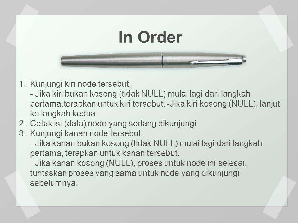 In Order
