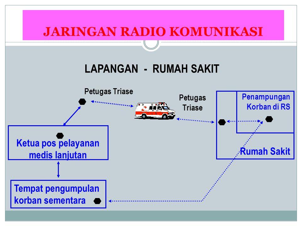 JARINGAN RADIO KOMUNIKASI