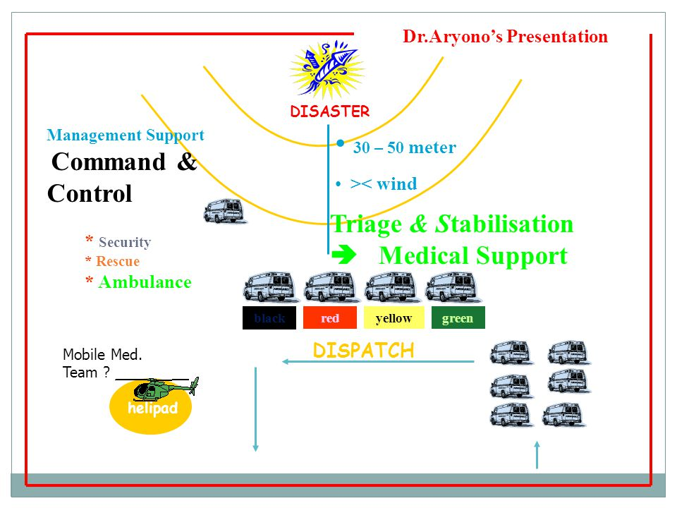 Dr.Aryono's Presentation