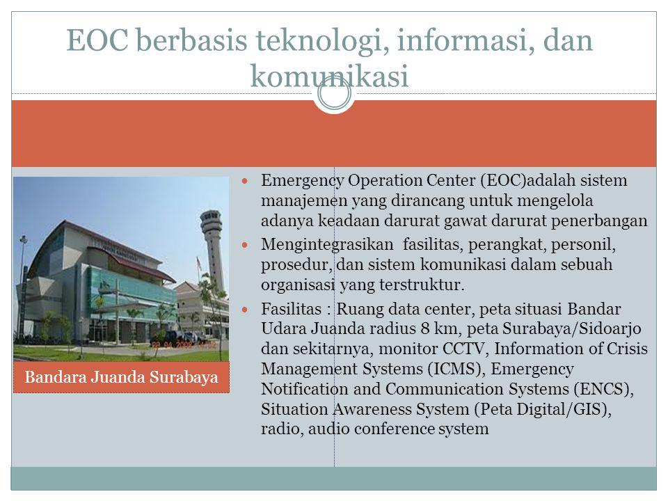 EOC berbasis teknologi, informasi, dan komunikasi