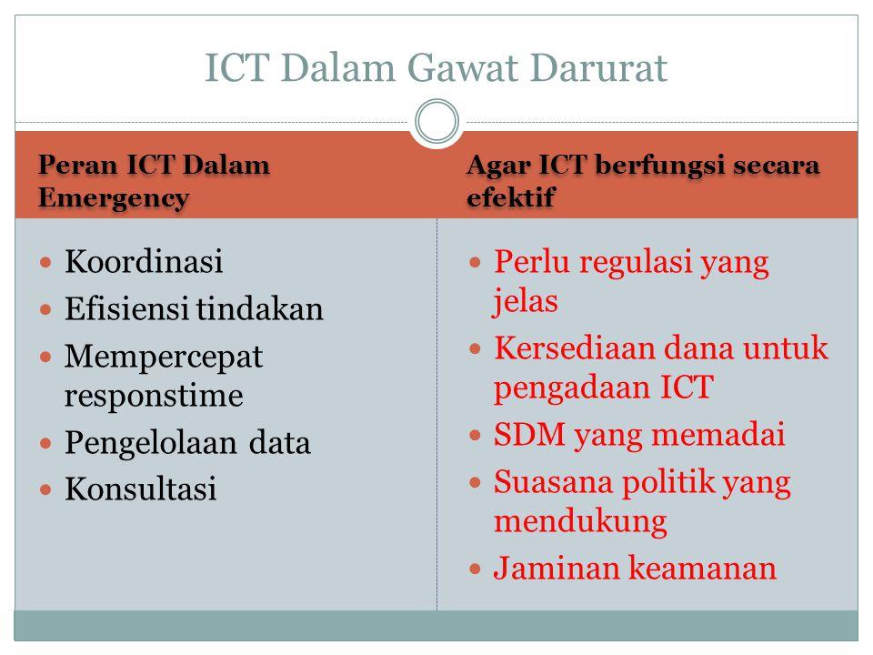 ICT Dalam Gawat Darurat