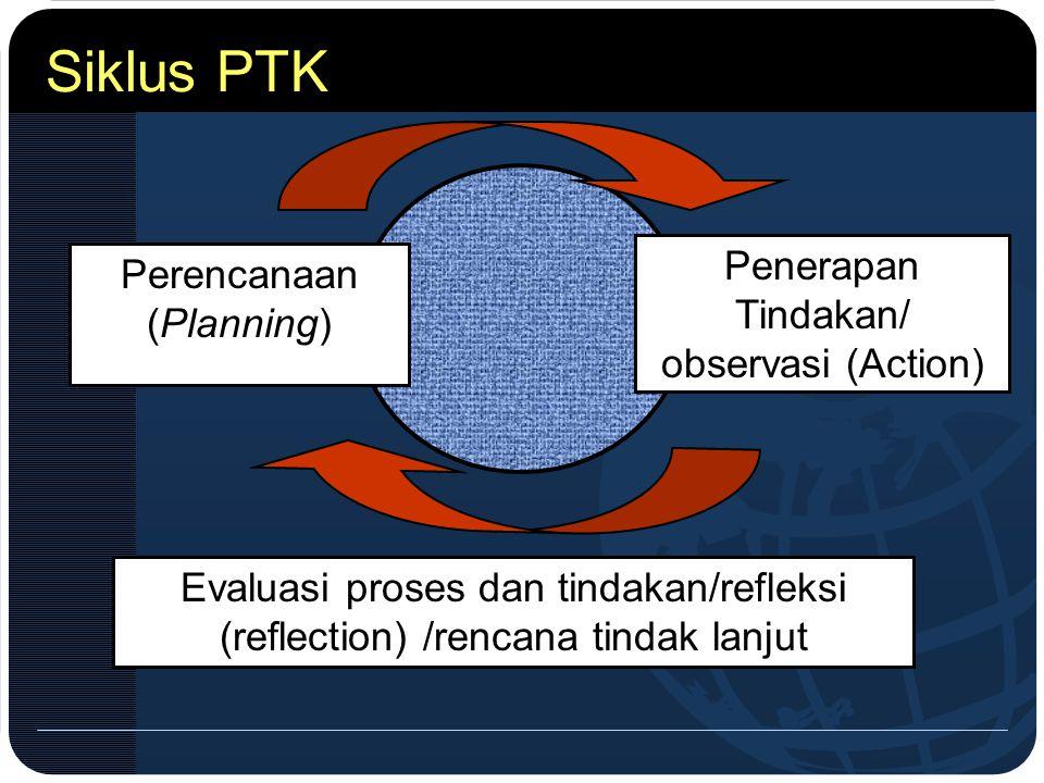 Siklus PTK Penerapan Tindakan/ observasi (Action)