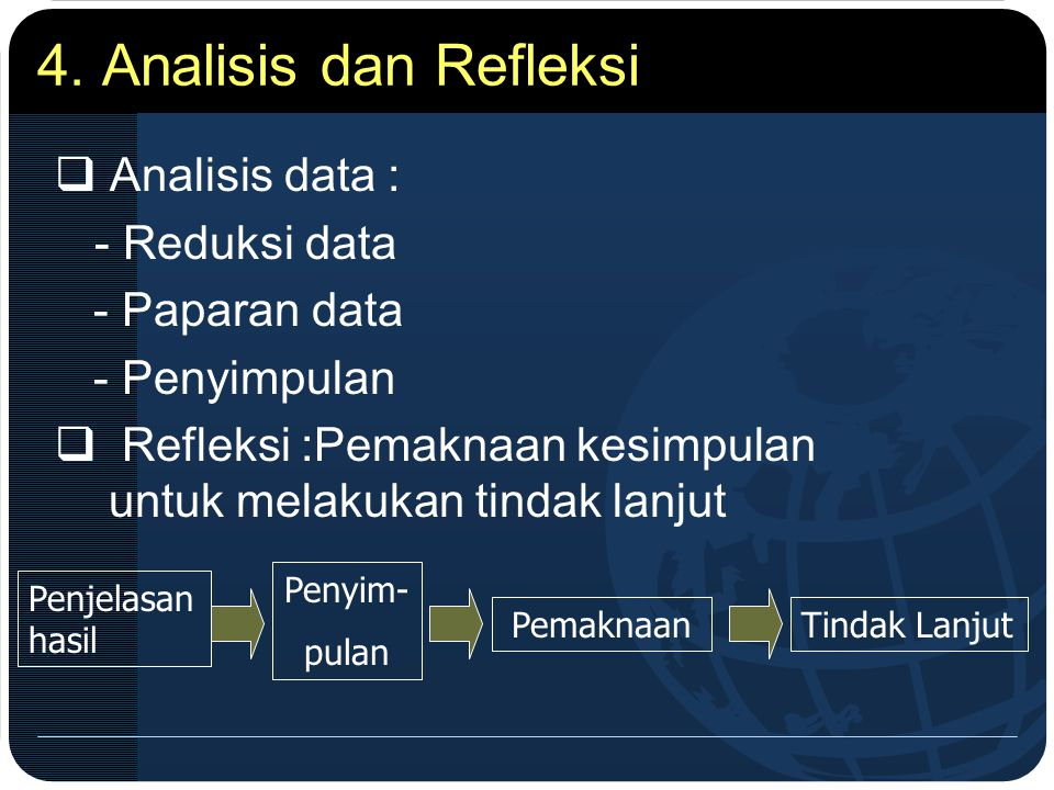 4. Analisis dan Refleksi Analisis data : - Reduksi data - Paparan data