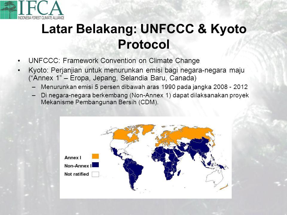 Latar Belakang: UNFCCC & Kyoto Protocol