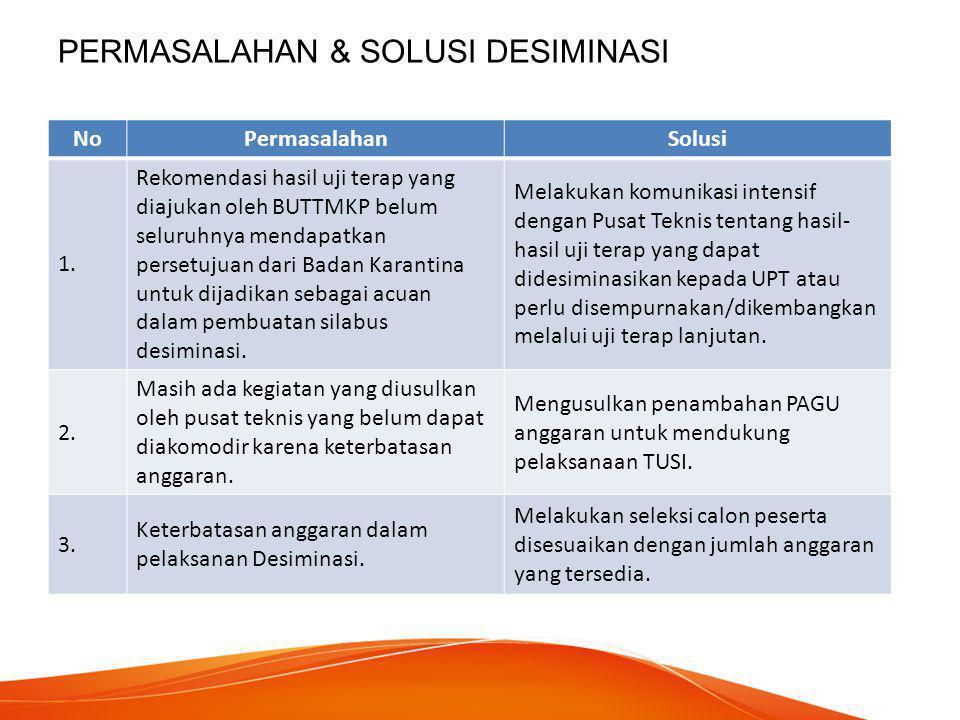 PERMASALAHAN & SOLUSI DESIMINASI