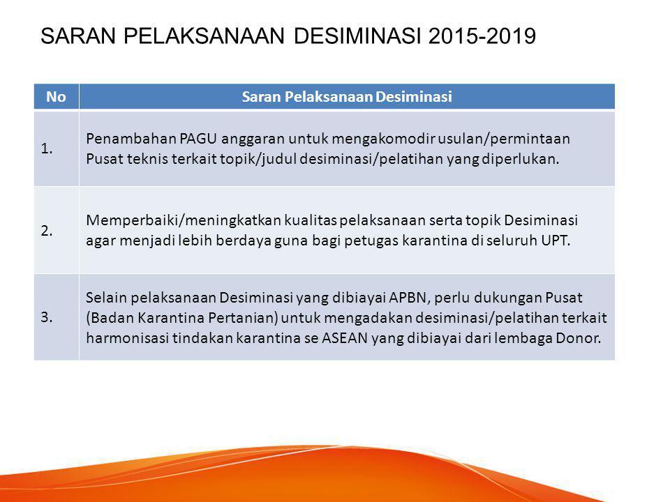 SARAN PELAKSANAAN DESIMINASI 2015-2019
