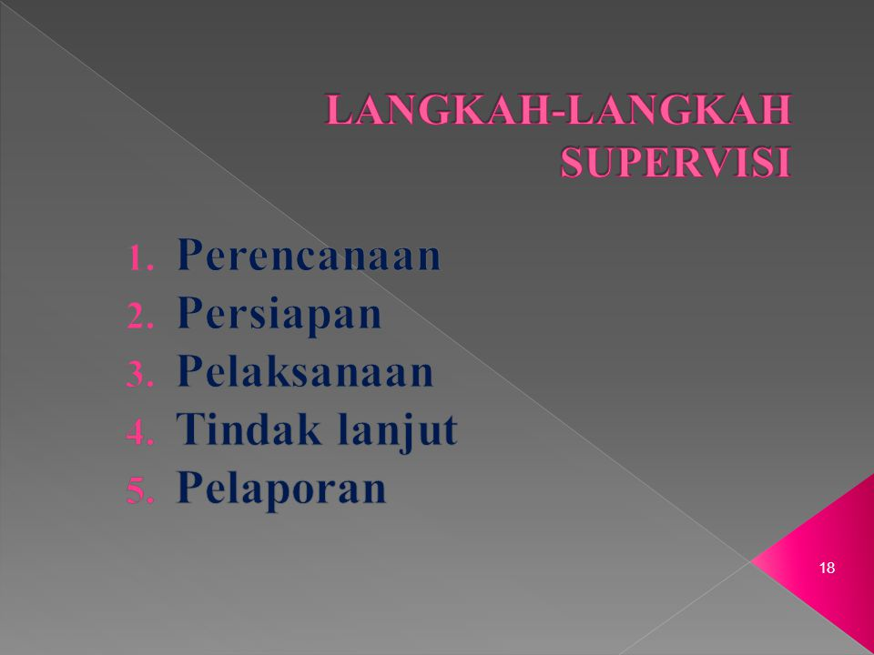 LANGKAH-LANGKAH SUPERVISI