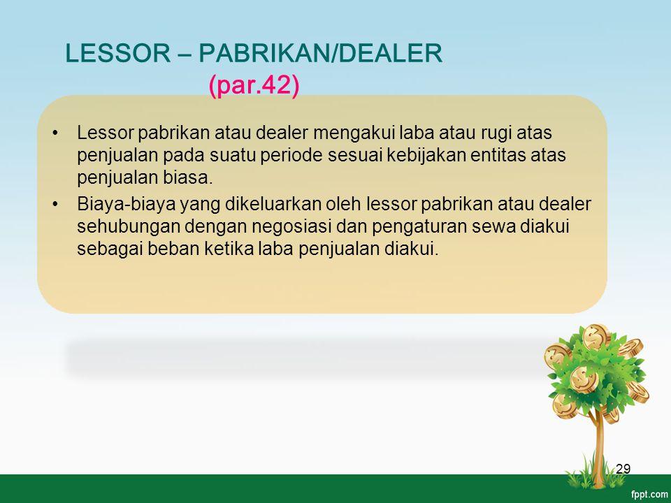 LESSOR – PABRIKAN/DEALER (par.42)