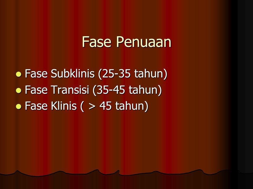 Fase Penuaan Fase Subklinis (25-35 tahun) Fase Transisi (35-45 tahun)