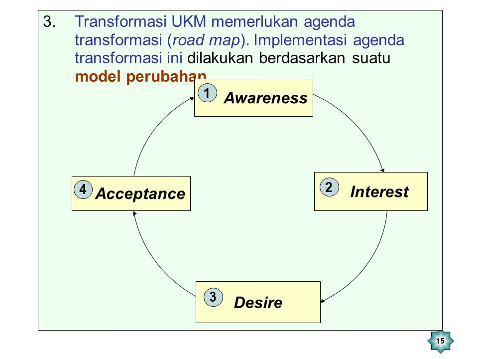 Transformasi UKM memerlukan agenda transformasi (road map)